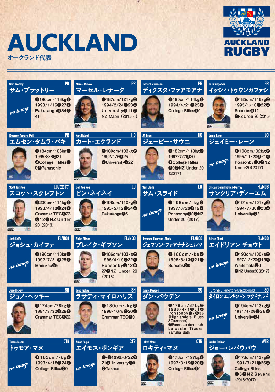 ラグビーニュージーランド オークランド代表 来福選手一覧1